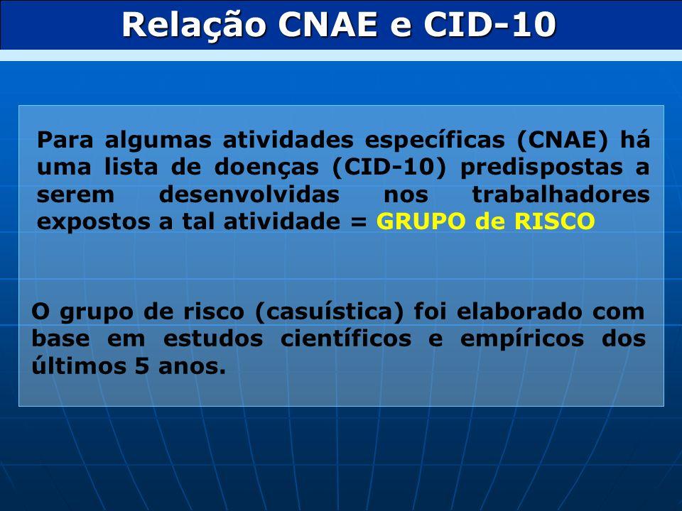 Relação CNAE e CID-10