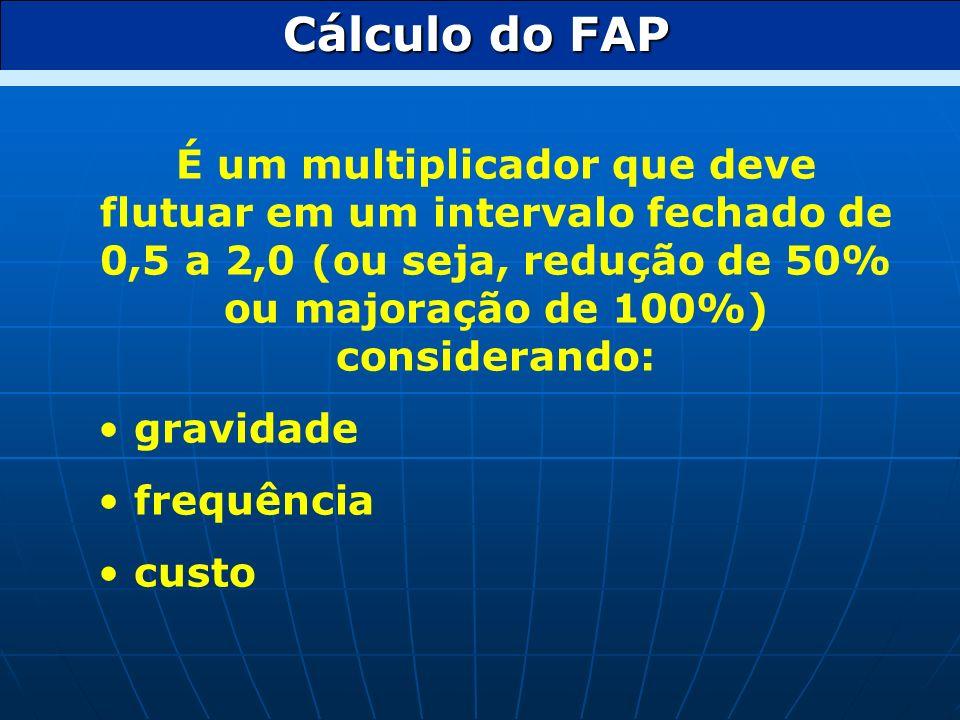 Cálculo do FAP É um multiplicador que deve flutuar em um intervalo fechado de 0,5 a 2,0 (ou seja, redução de 50% ou majoração de 100%) considerando: