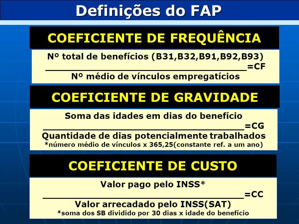 Definições do FAP COEFICIENTE DE FREQUÊNCIA COEFICIENTE DE GRAVIDADE