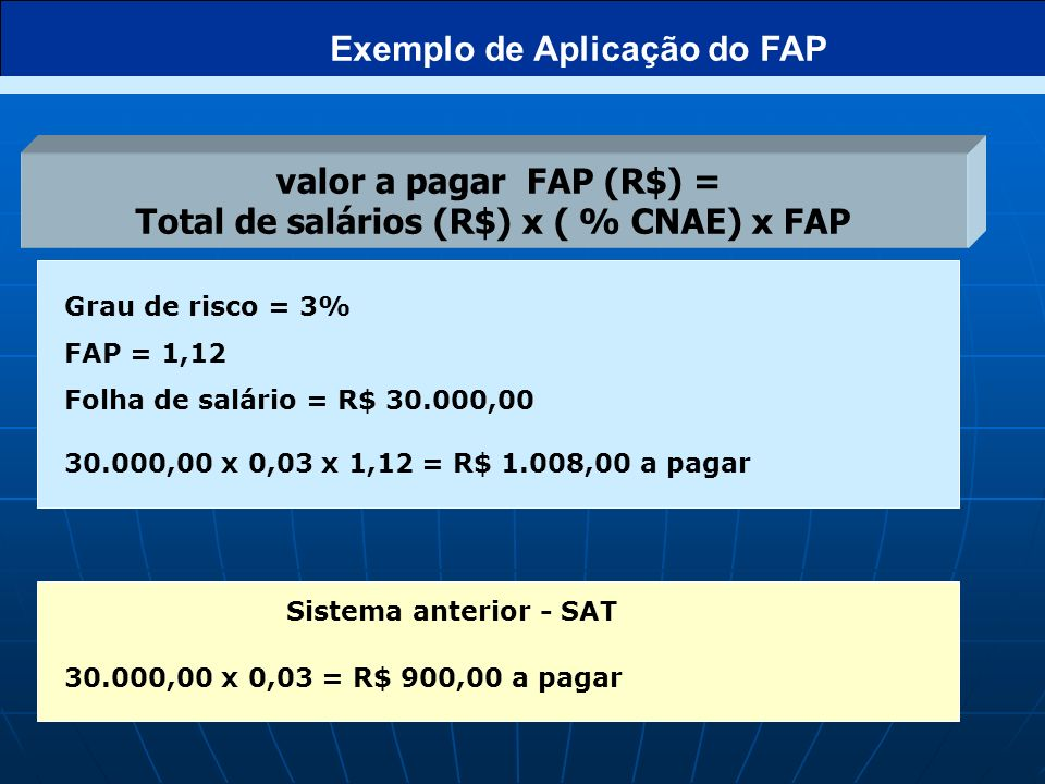 Exemplo de Aplicação do FAP Total de salários (R$) x ( % CNAE) x FAP