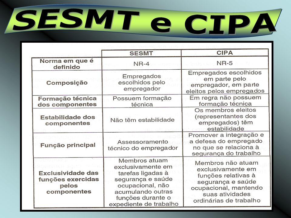 SESMT e CIPA
