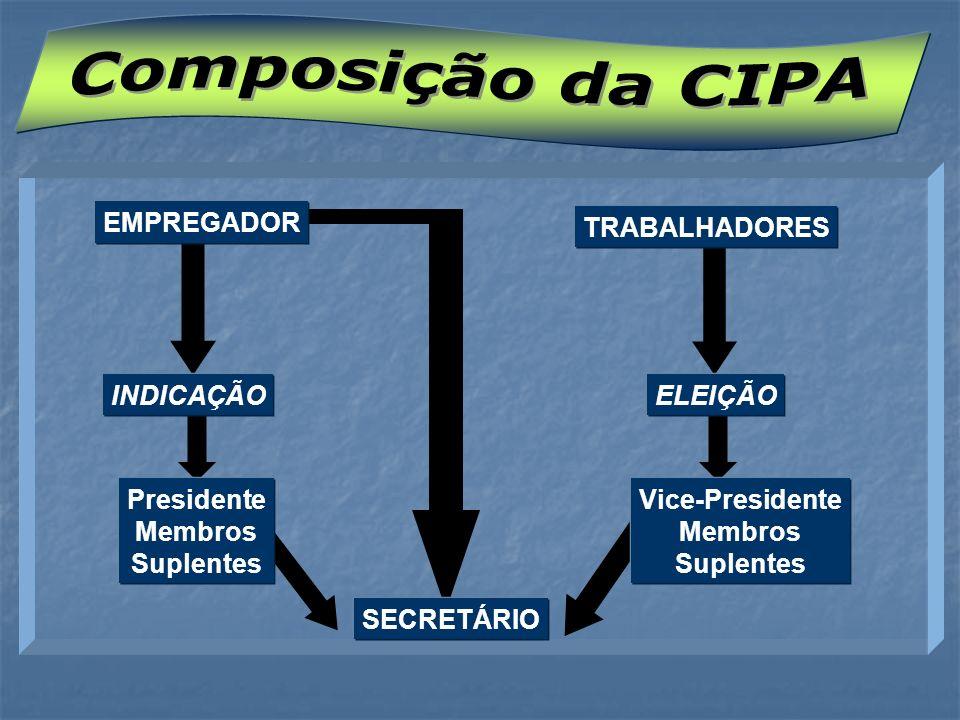 Composição da CIPA EMPREGADOR TRABALHADORES INDICAÇÃO ELEIÇÃO