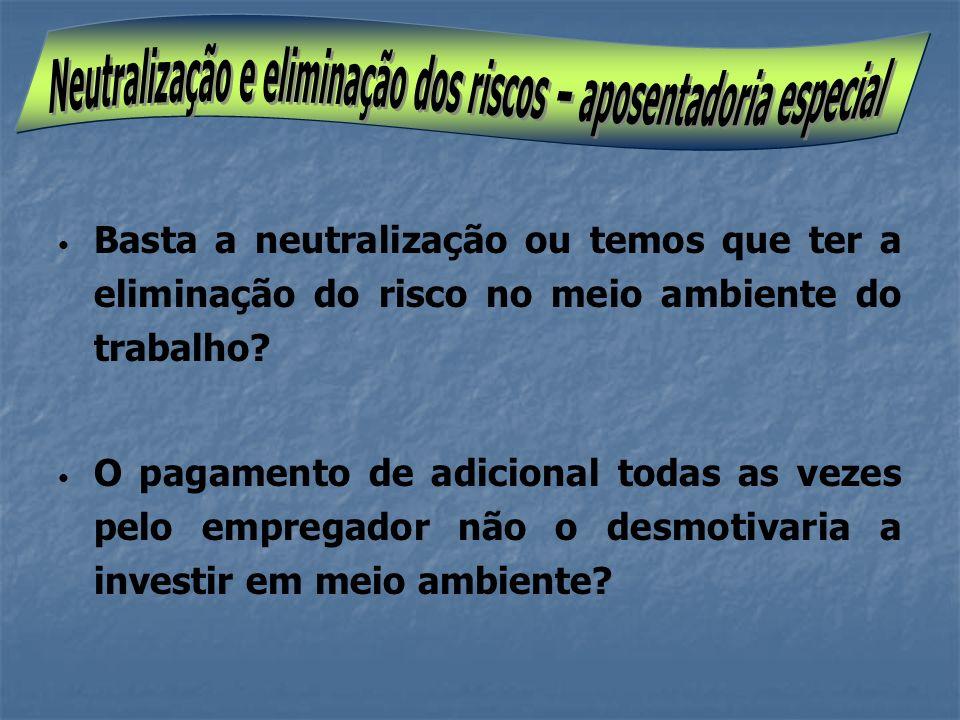 Neutralização e eliminação dos riscos – aposentadoria especial