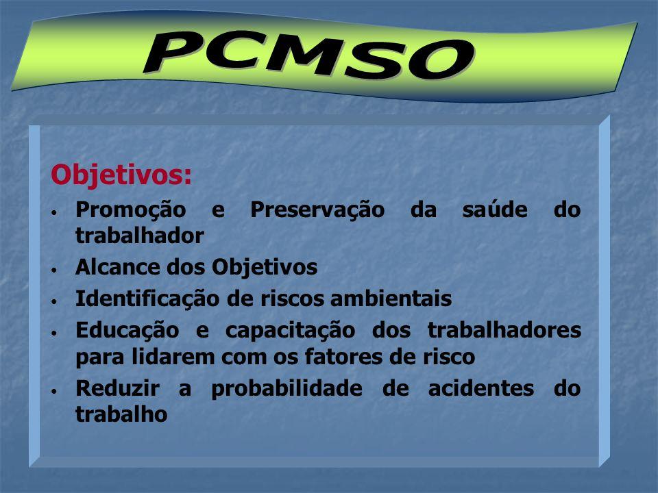 PCMSO Objetivos: Promoção e Preservação da saúde do trabalhador
