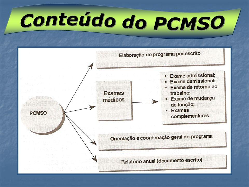 Conteúdo do PCMSO