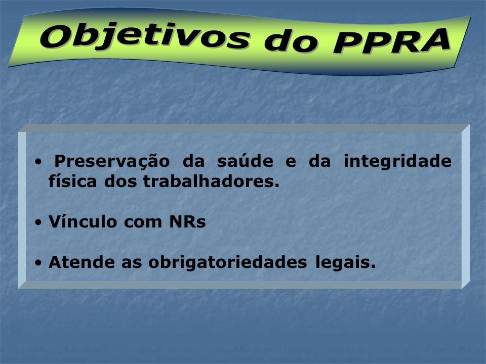 Objetivos do PPRA Preservação da saúde e da integridade física dos trabalhadores. Vínculo com NRs.