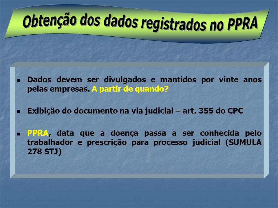 Obtenção dos dados registrados no PPRA