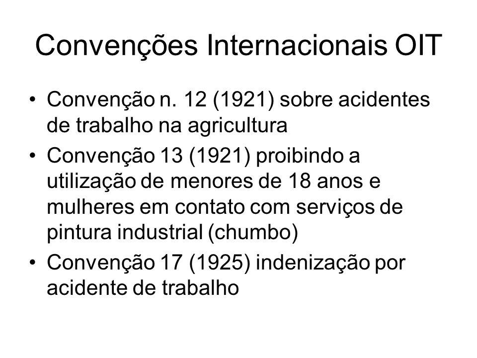 Convenções Internacionais OIT