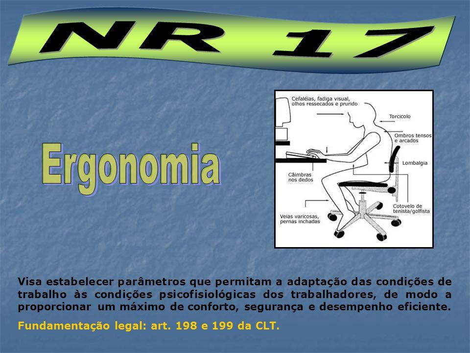 NR 17 Ergonomia.