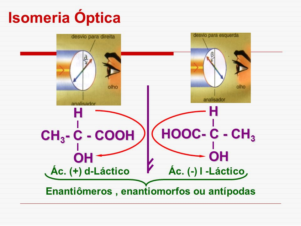 Isomeria Óptica H H HOOC- C - CH3 CH3- C - COOH OH OH Luz polarizada