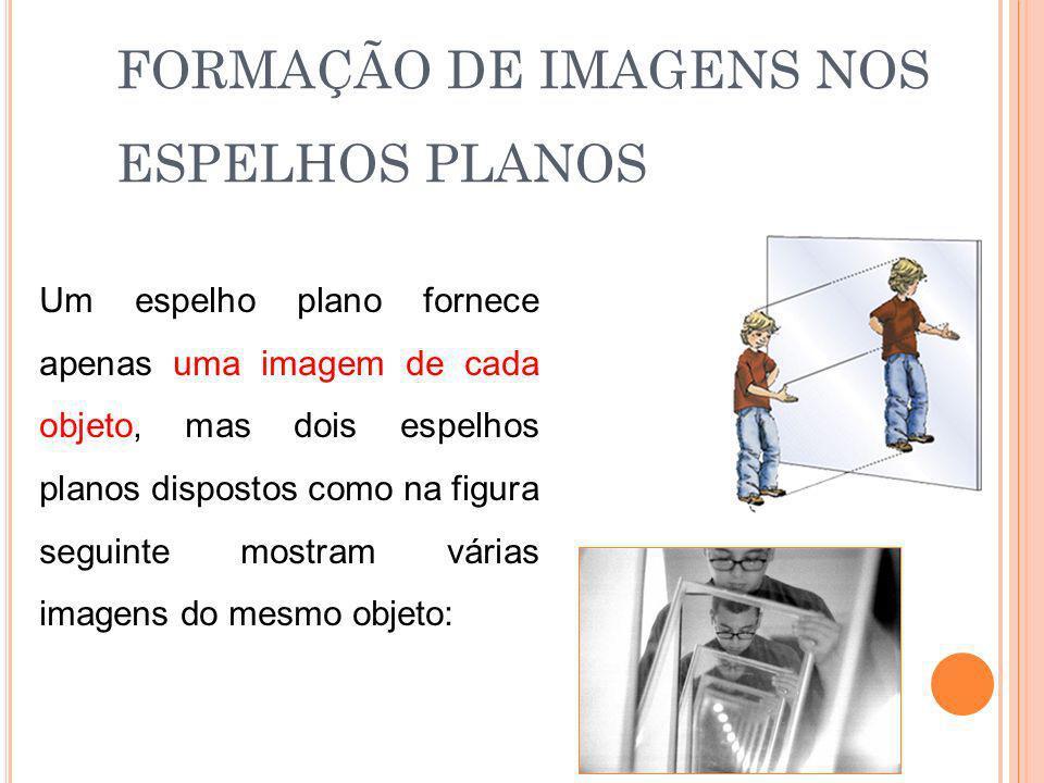 FORMAÇÃO DE IMAGENS NOS ESPELHOS PLANOS