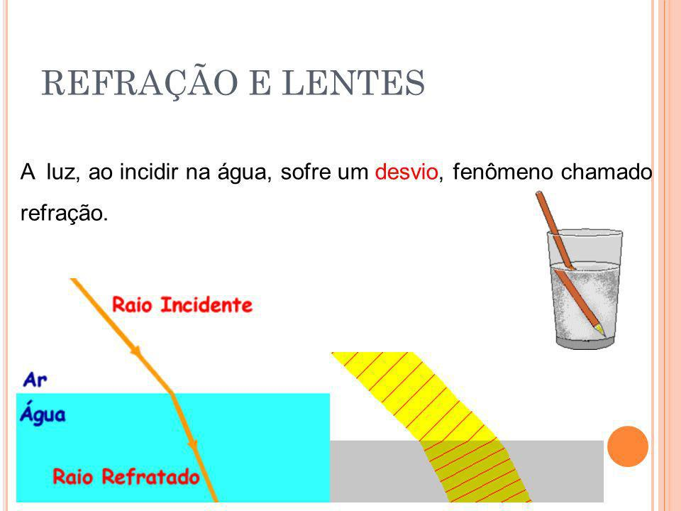 REFRAÇÃO E LENTES A luz, ao incidir na água, sofre um desvio, fenômeno chamado refração.