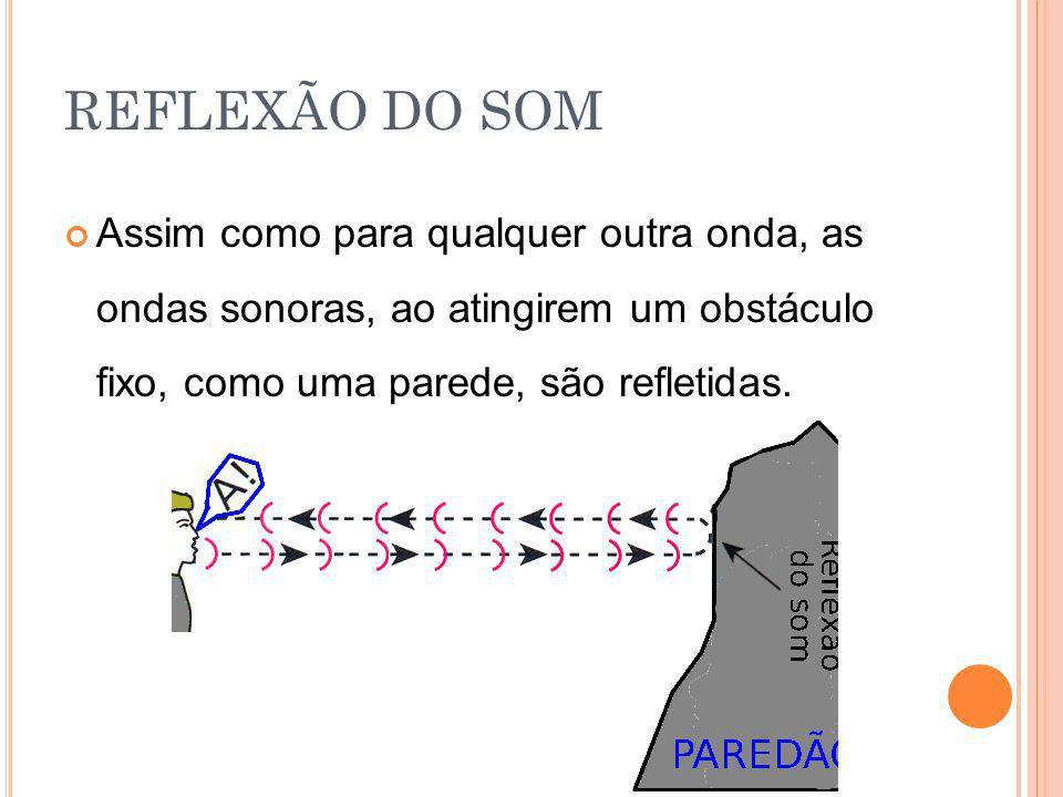 REFLEXÃO DO SOM Assim como para qualquer outra onda, as ondas sonoras, ao atingirem um obstáculo fixo, como uma parede, são refletidas.