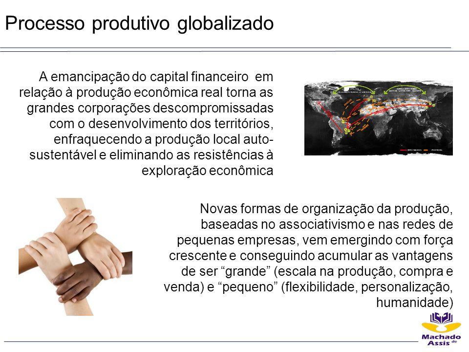 Processo produtivo globalizado
