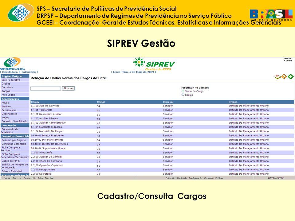 SIPREV Gestão Cadastro/Consulta Cargos