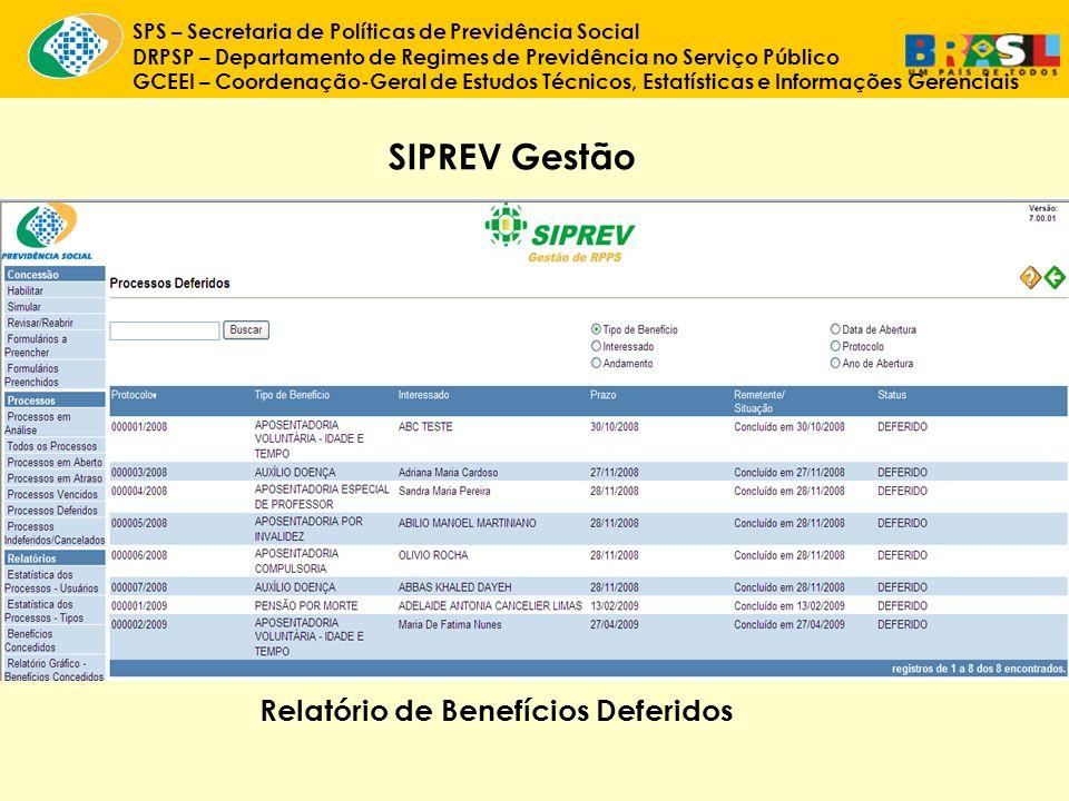 SIPREV Gestão Relatório de Benefícios Deferidos