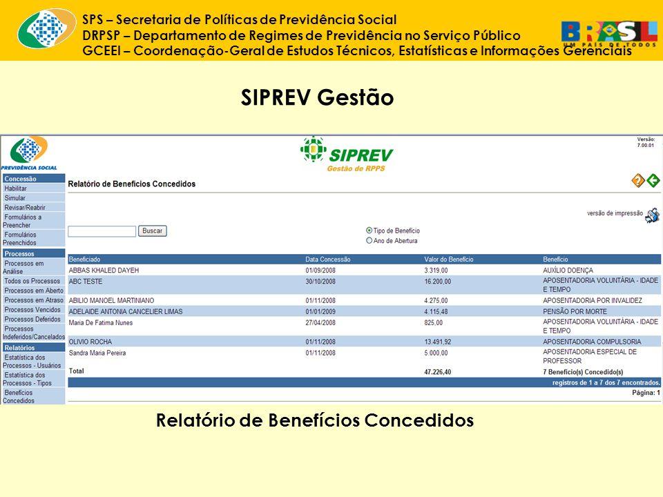 SIPREV Gestão Relatório de Benefícios Concedidos