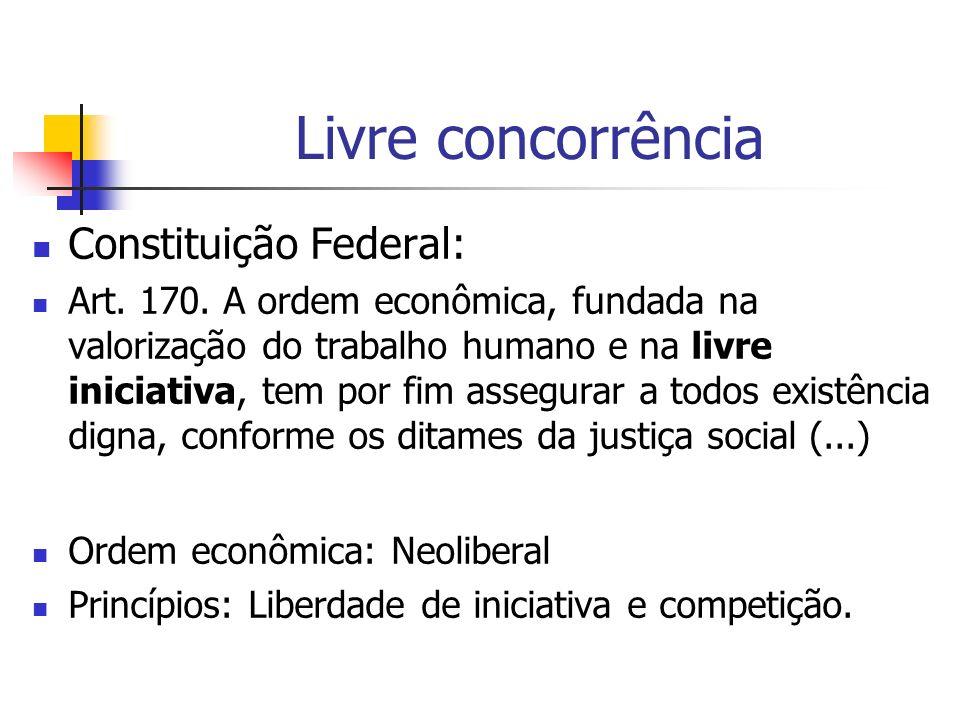 Livre concorrência Constituição Federal: