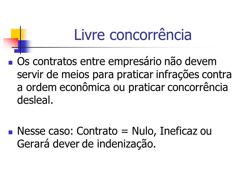 Livre concorrência