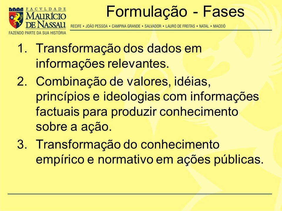 Formulação - Fases Transformação dos dados em informações relevantes.