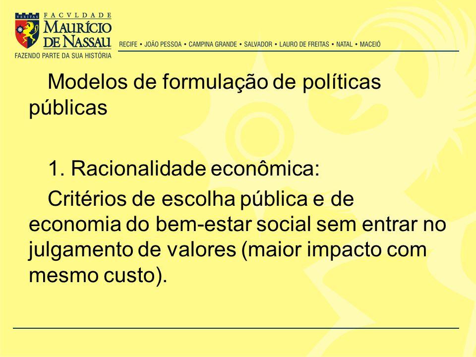 Modelos de formulação de políticas públicas