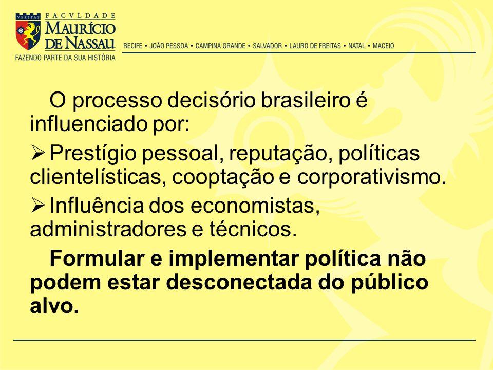 O processo decisório brasileiro é influenciado por: