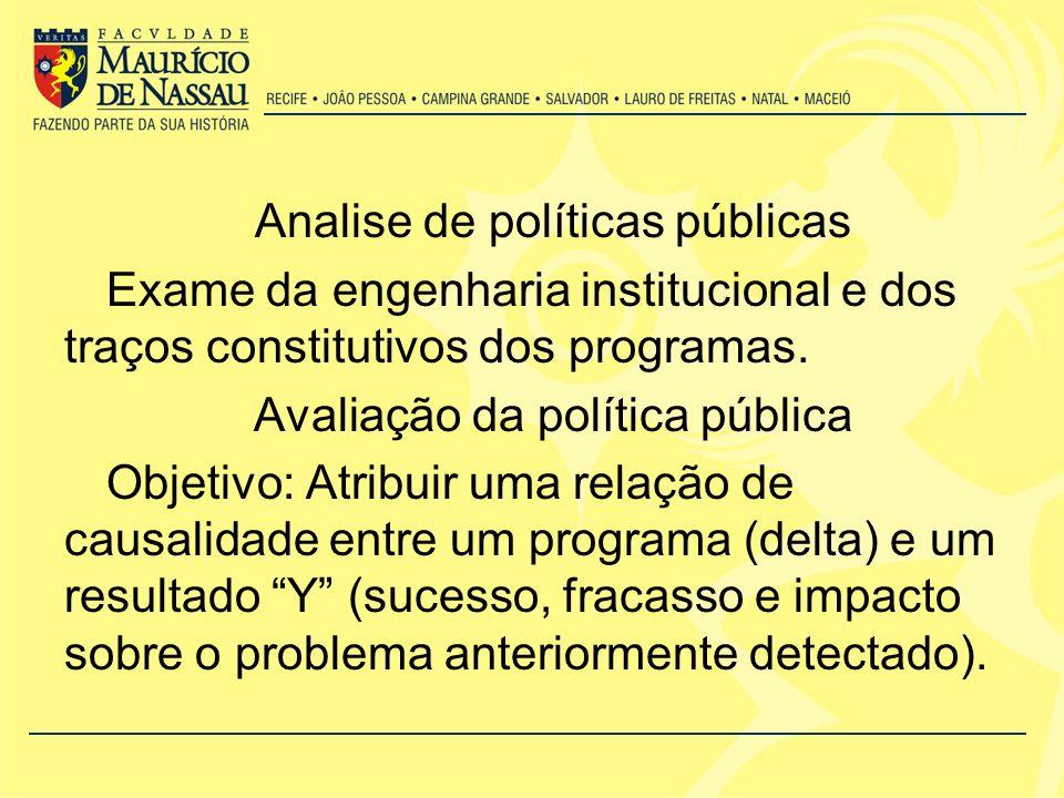 Analise de políticas públicas