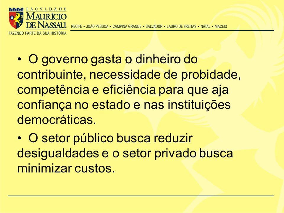 O governo gasta o dinheiro do contribuinte, necessidade de probidade, competência e eficiência para que aja confiança no estado e nas instituições democráticas.