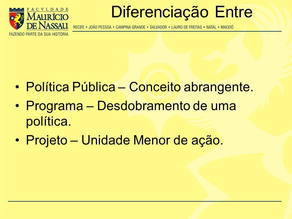 Diferenciação Entre Política Pública – Conceito abrangente.