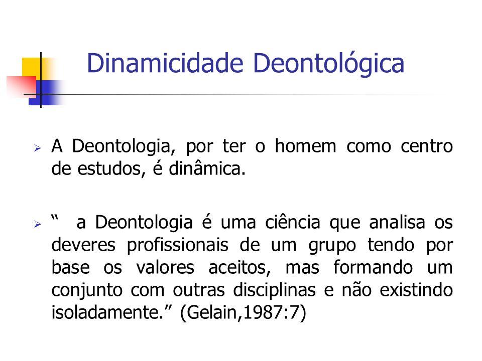 Dinamicidade Deontológica