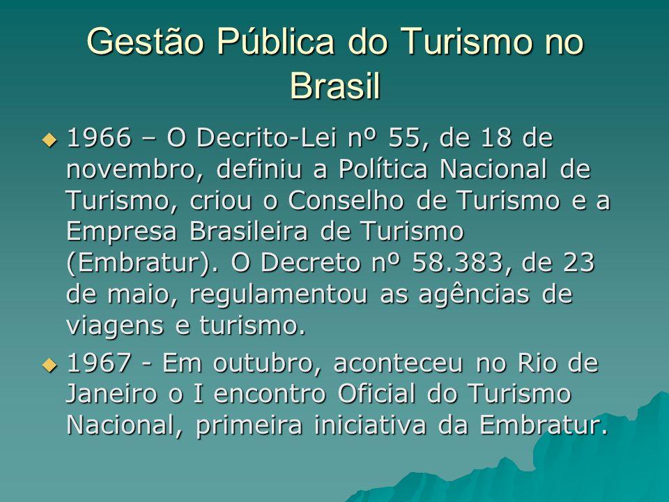 Gestão Pública do Turismo no Brasil