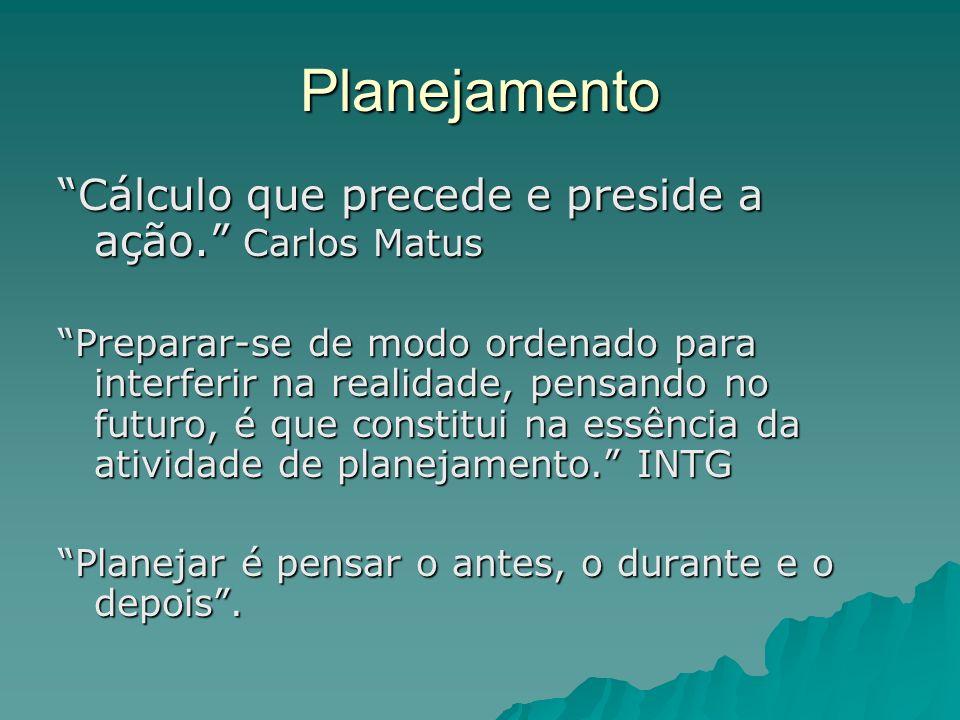 Planejamento Cálculo que precede e preside a ação. Carlos Matus