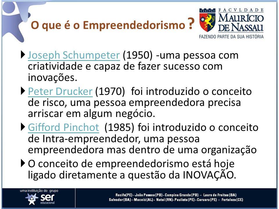 O que é o Empreendedorismo
