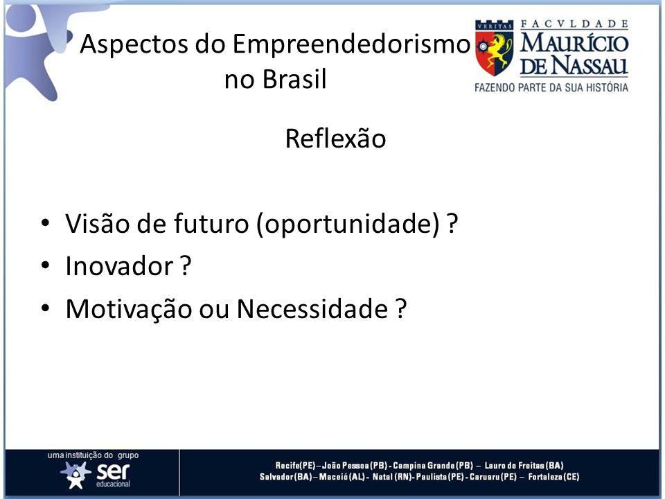 Aspectos do Empreendedorismo no Brasil