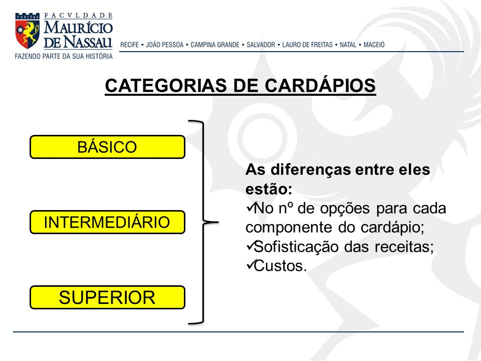 CATEGORIAS DE CARDÁPIOS