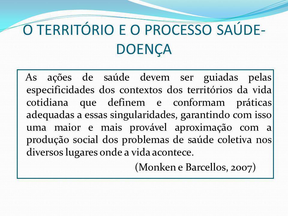 O TERRITÓRIO E O PROCESSO SAÚDE-DOENÇA