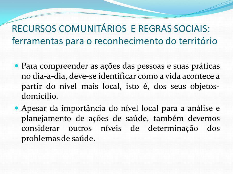 RECURSOS COMUNITÁRIOS E REGRAS SOCIAIS: ferramentas para o reconhecimento do território