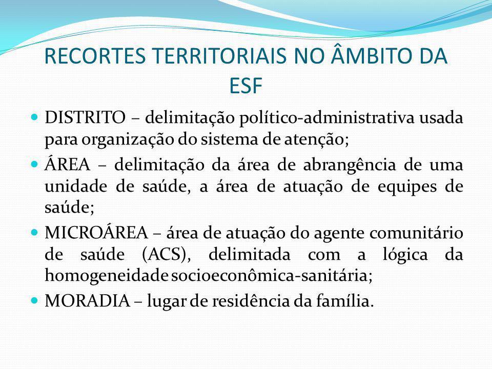 RECORTES TERRITORIAIS NO ÂMBITO DA ESF