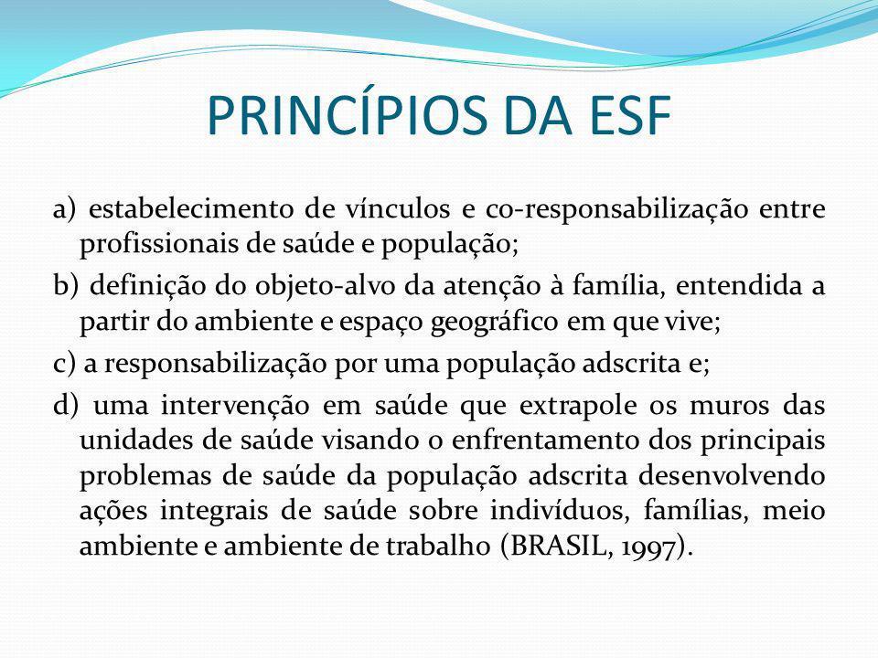 PRINCÍPIOS DA ESF
