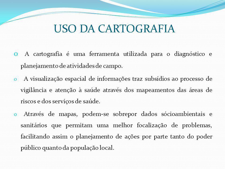 USO DA CARTOGRAFIA A cartografia é uma ferramenta utilizada para o diagnóstico e planejamento de atividades de campo.