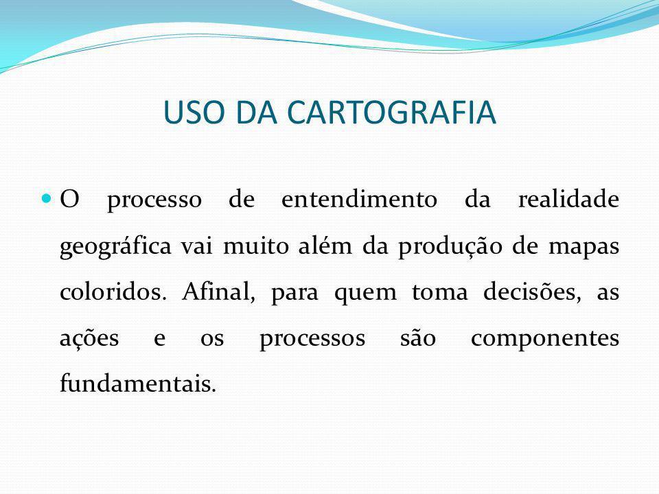 USO DA CARTOGRAFIA