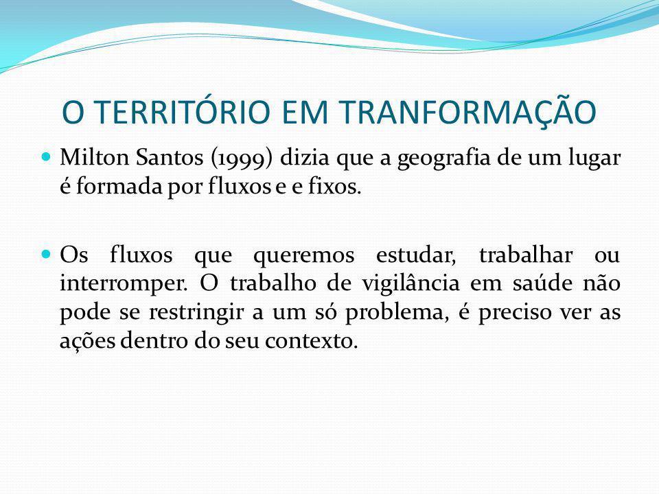O TERRITÓRIO EM TRANFORMAÇÃO