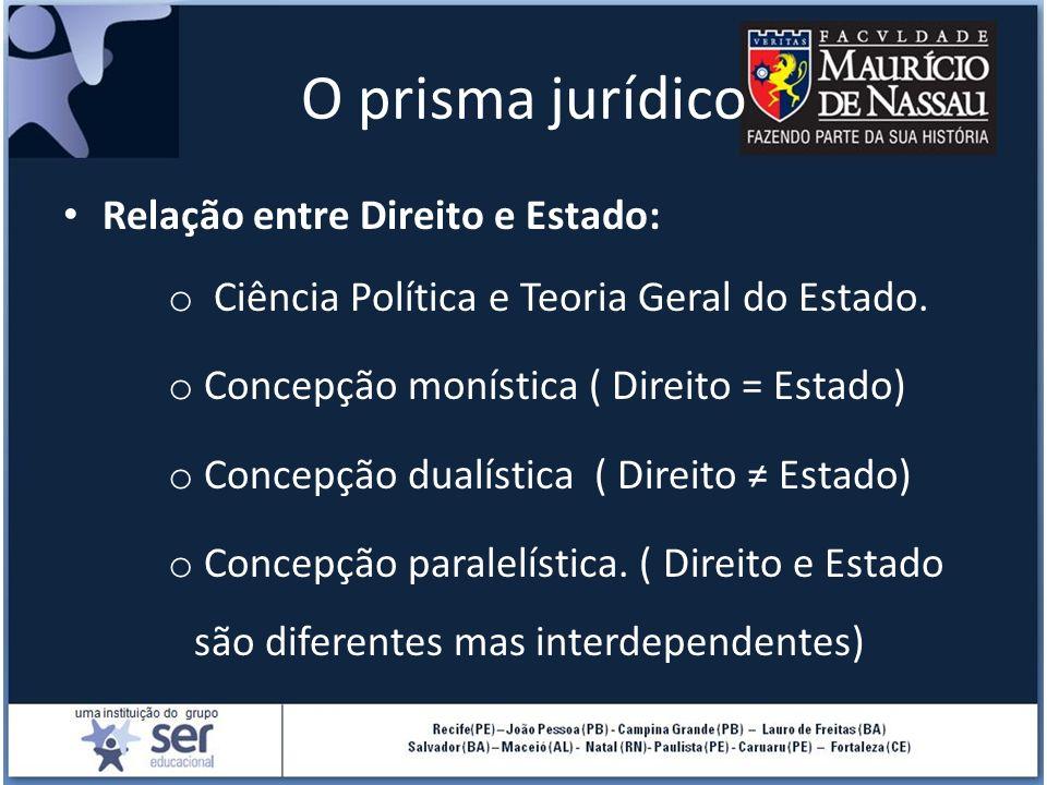 O prisma jurídico Relação entre Direito e Estado: