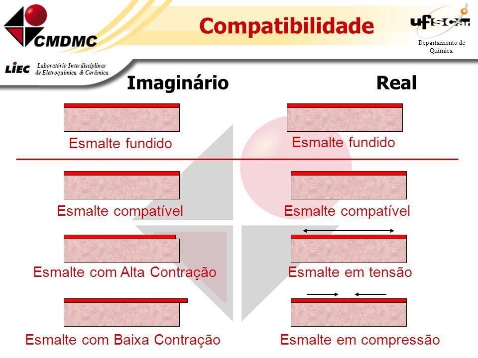 Compatibilidade Imaginário Real Esmalte fundido Esmalte fundido