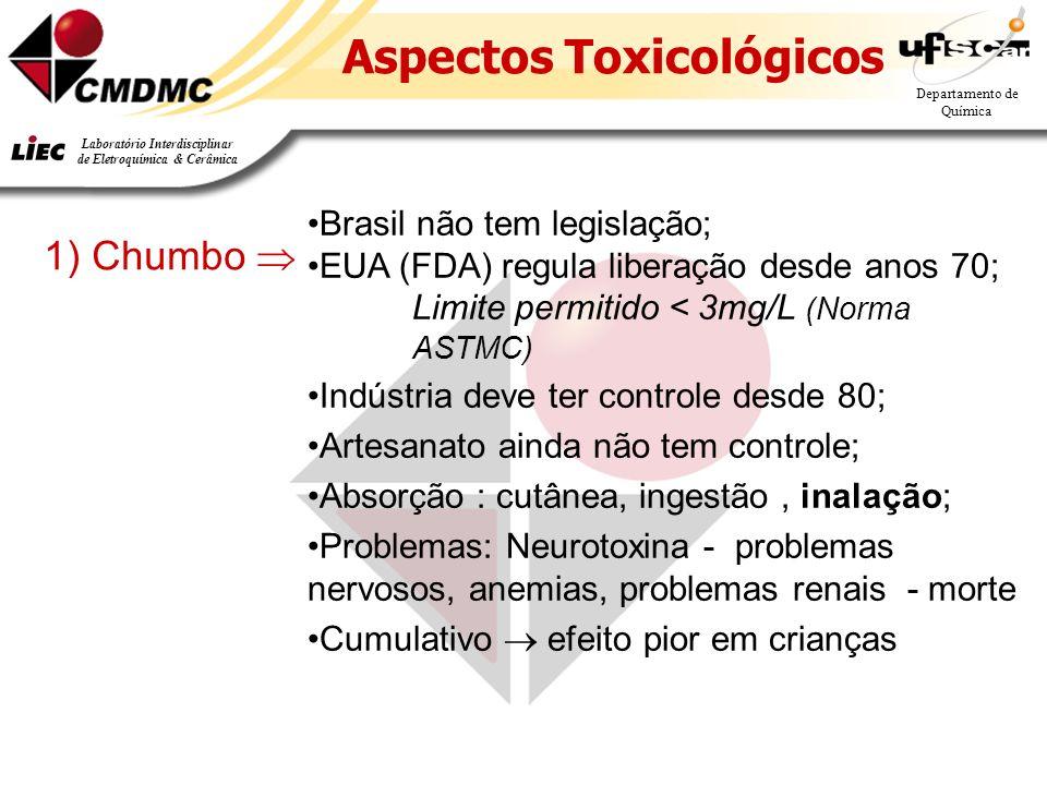 Aspectos Toxicológicos