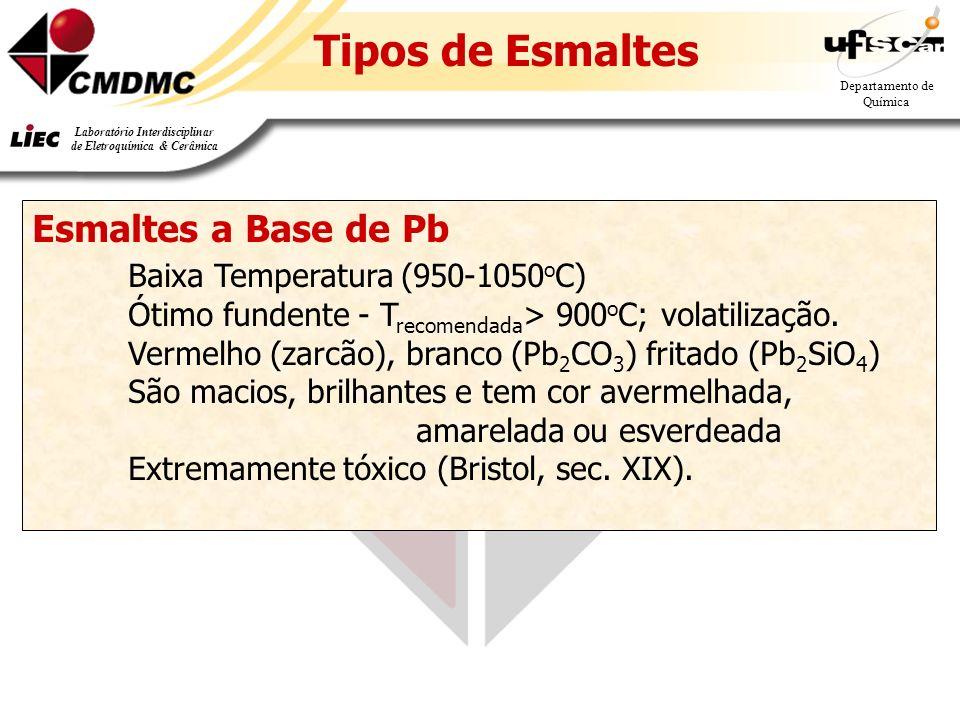 Tipos de Esmaltes Esmaltes a Base de Pb Baixa Temperatura (950-1050oC)