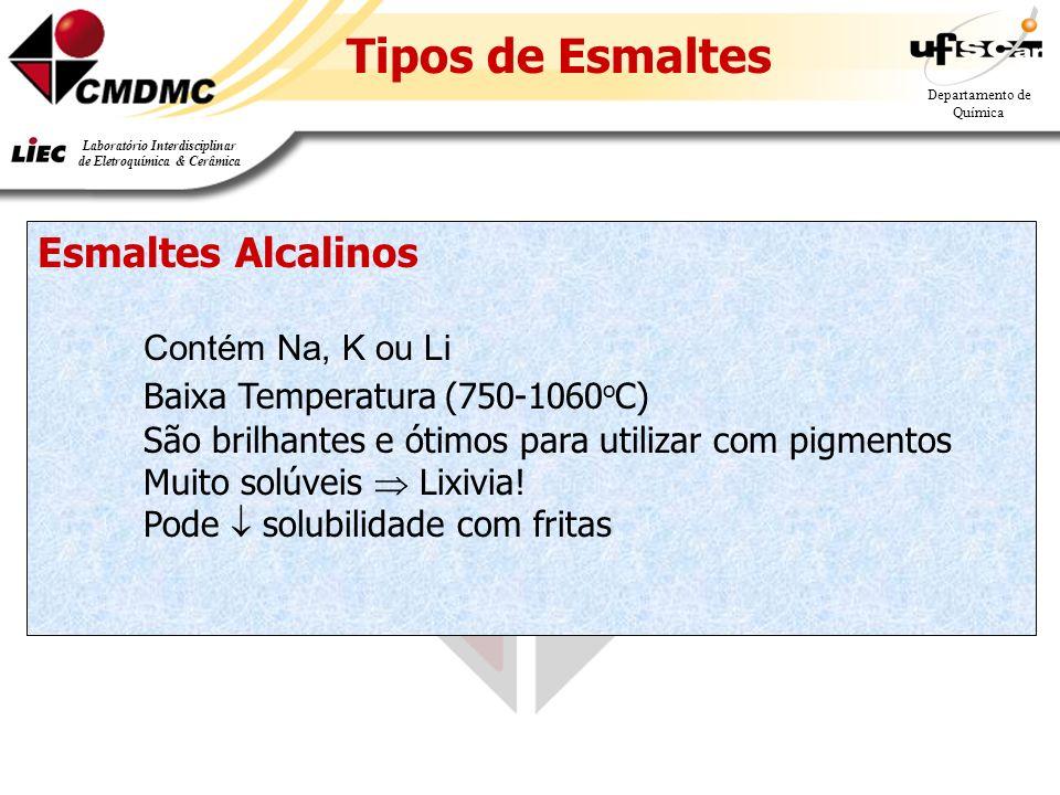Tipos de Esmaltes Esmaltes Alcalinos Baixa Temperatura (750-1060oC)