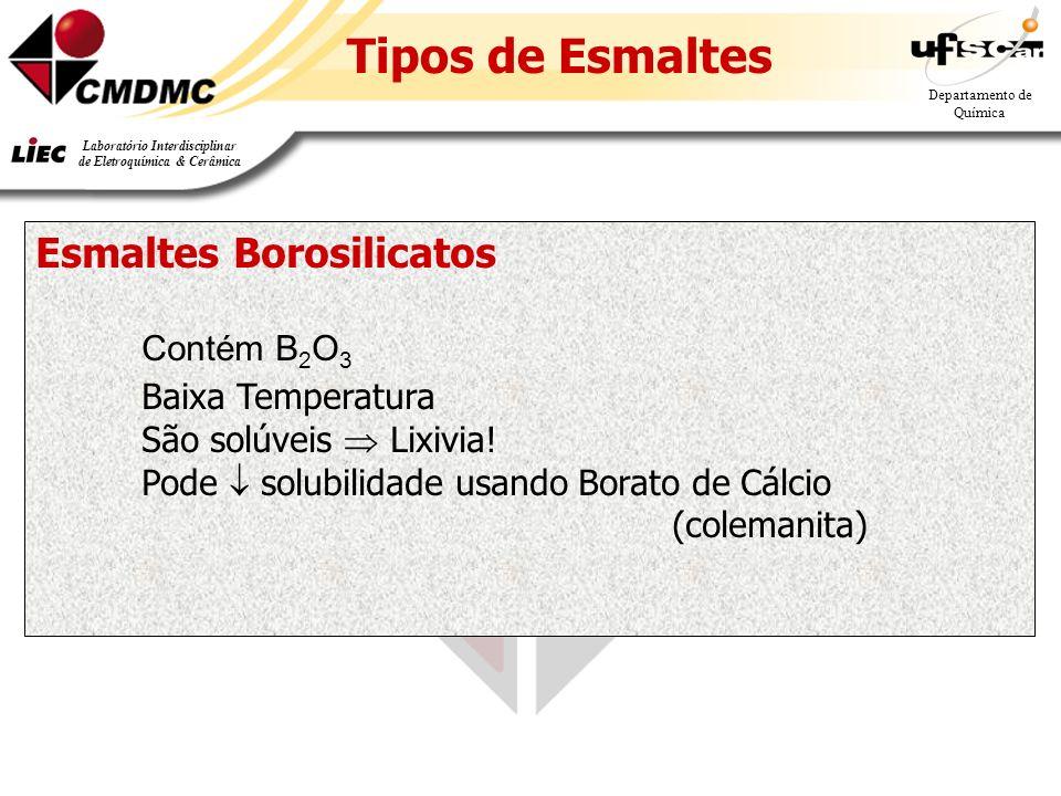 Tipos de Esmaltes Esmaltes Borosilicatos Baixa Temperatura Contém B2O3