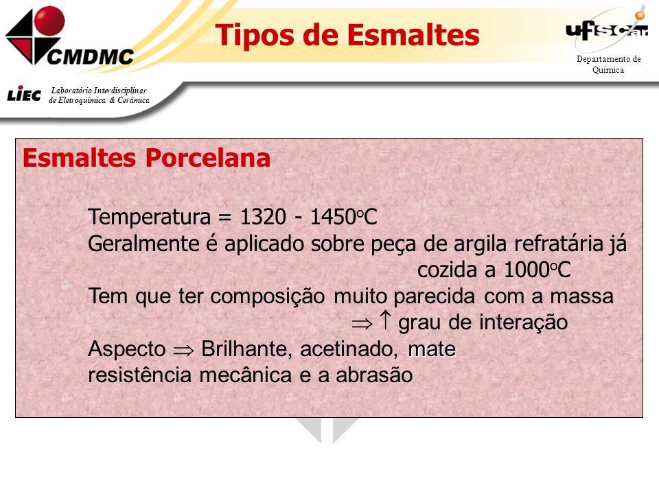 Tipos de Esmaltes Esmaltes Porcelana Temperatura = 1320 - 1450oC