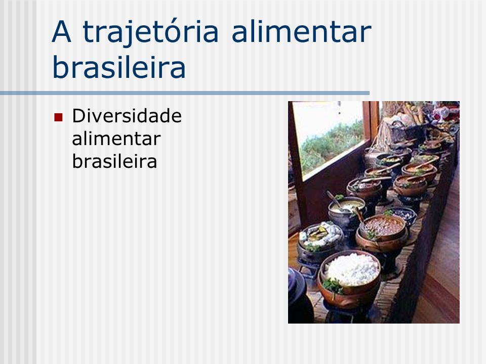 A trajetória alimentar brasileira